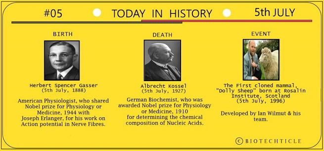Today in History: 5th July-Birth, Death, Event
