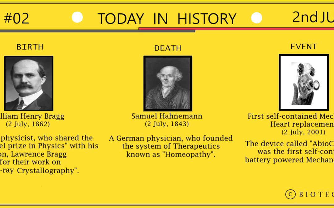 Today in History: 2nd July,Birth, Death & Event