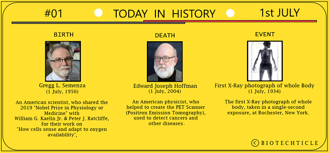 Today in History: 1st July,Birth, Death & Event